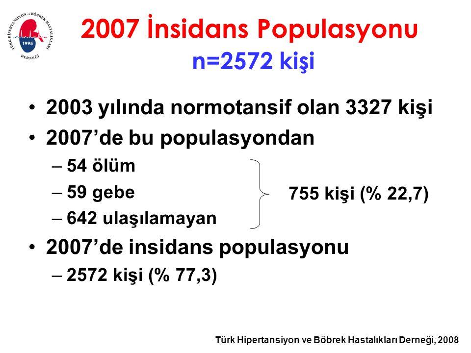 2007 İnsidans Populasyonu n=2572 kişi