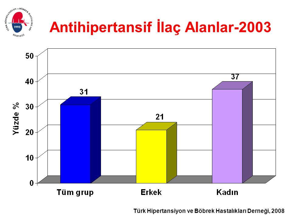 Antihipertansif İlaç Alanlar-2003