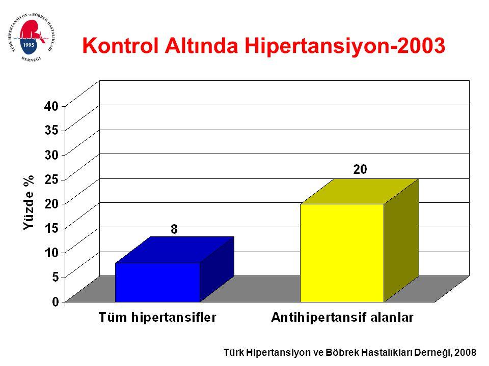 Kontrol Altında Hipertansiyon-2003