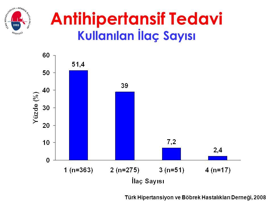 Antihipertansif Tedavi Kullanılan İlaç Sayısı