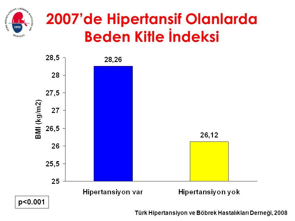 2007'de Hipertansif Olanlarda Beden Kitle İndeksi