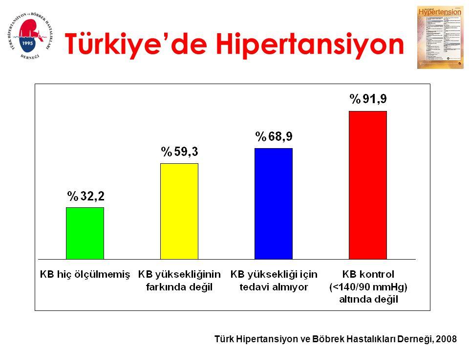 Türkiye'de Hipertansiyon