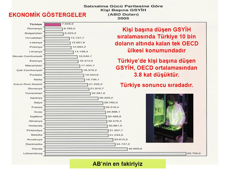 Türkiye sonuncu sıradadır.