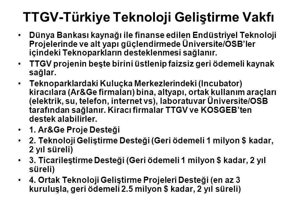 TTGV-Türkiye Teknoloji Geliştirme Vakfı