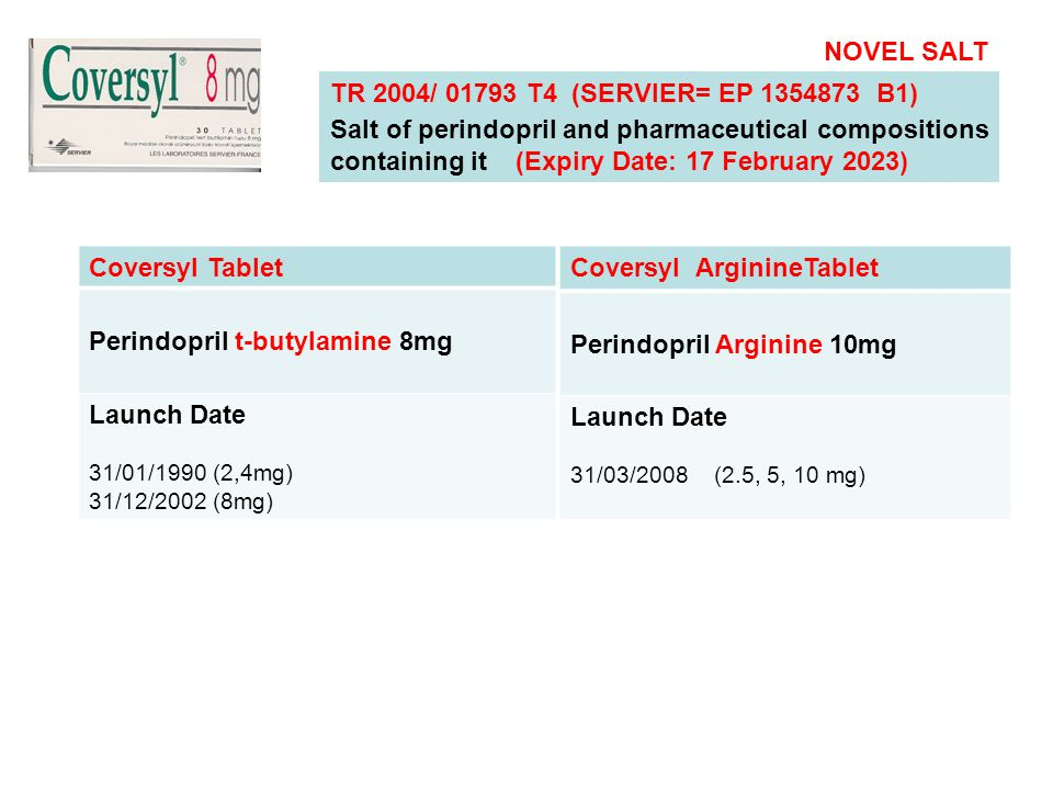 Perindopril t-butylamine 8mg Launch Date Coversyl ArginineTablet