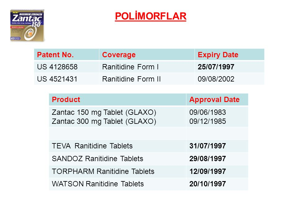POLİMORFLAR Patent No. Coverage Expiry Date US 4128658