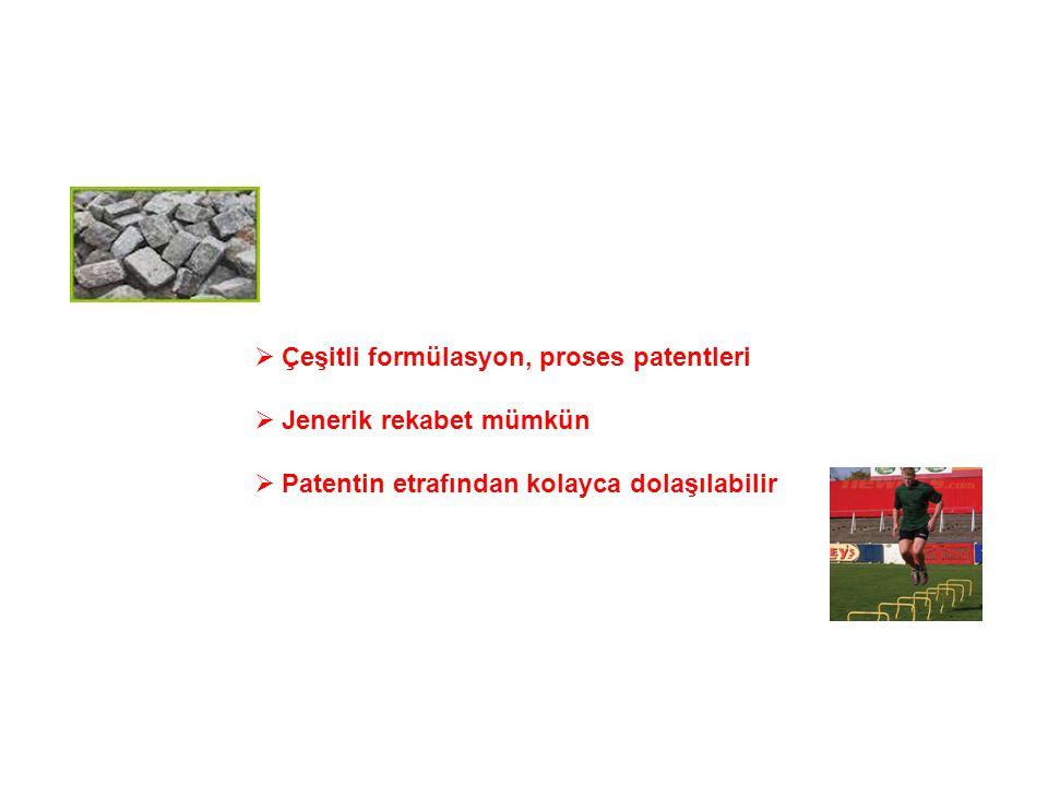 Çeşitli formülasyon, proses patentleri