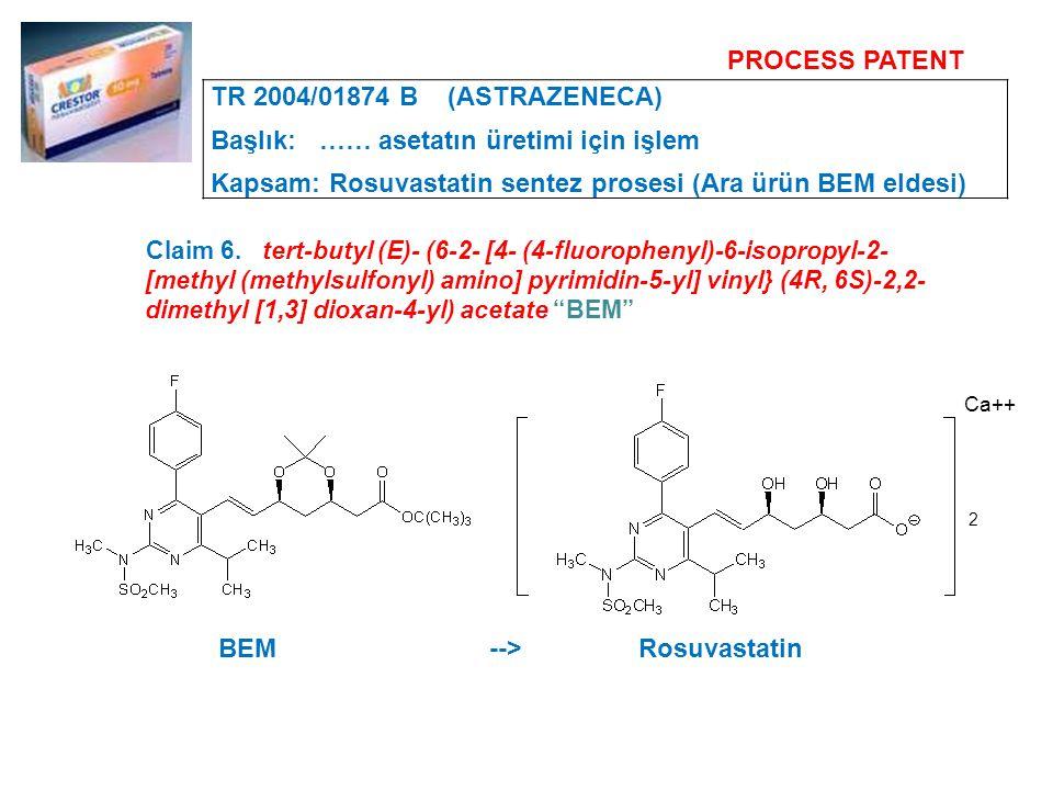 Başlık: …… asetatın üretimi için işlem