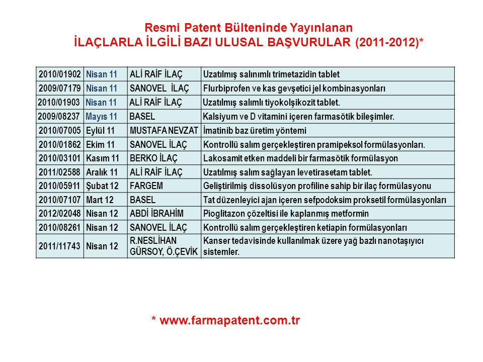 Resmi Patent Bülteninde Yayınlanan