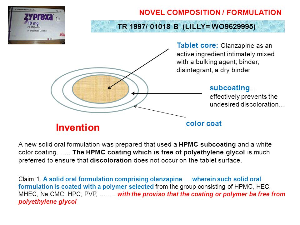Invention NOVEL COMPOSITION / FORMULATION