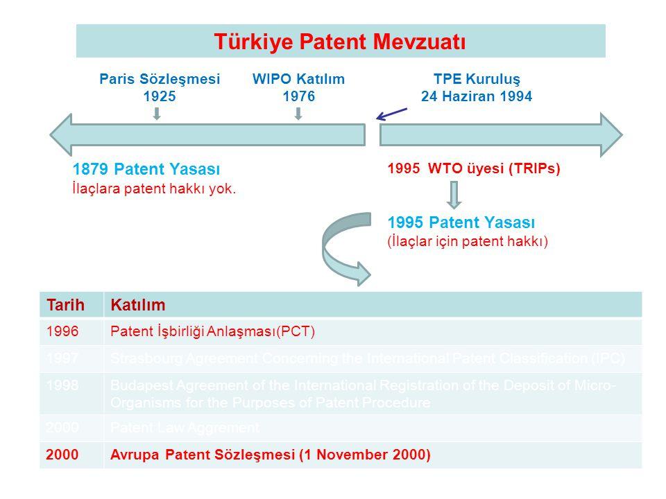 Türkiye Patent Mevzuatı