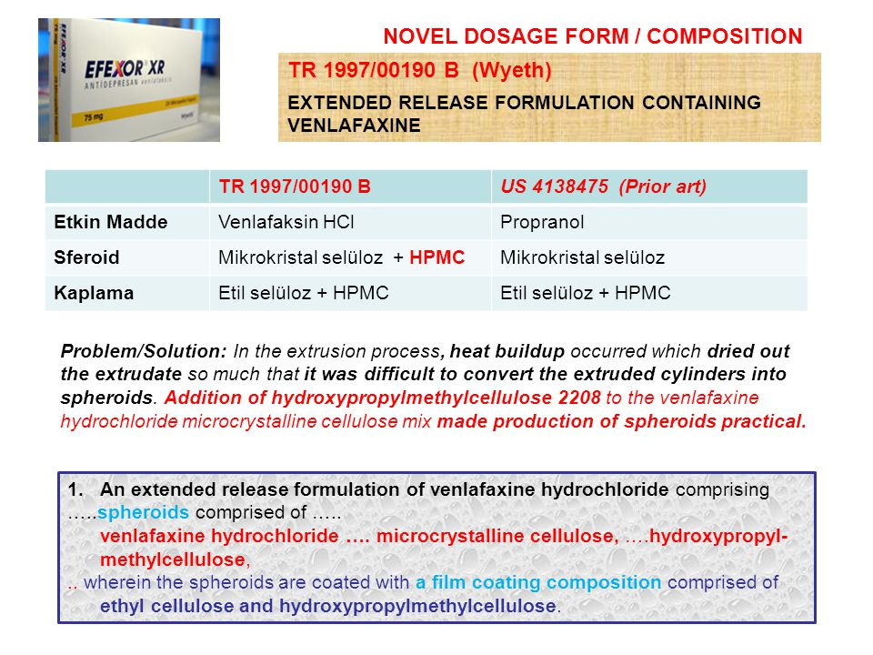 NOVEL DOSAGE FORM / COMPOSITION