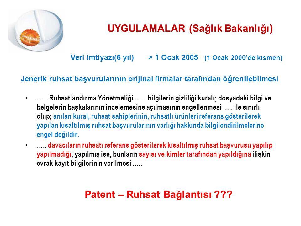 Patent – Ruhsat Bağlantısı