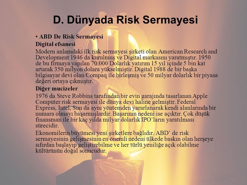 D. Dünyada Risk Sermayesi