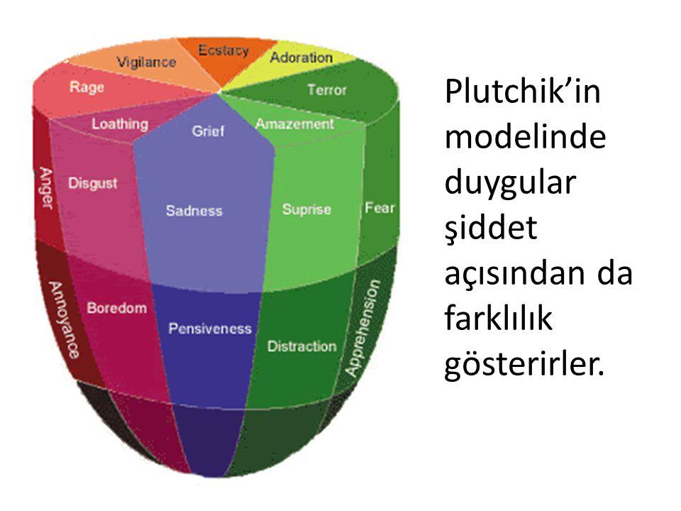 Plutchik'in modelinde duygular şiddet açısından da farklılık gösterirler.