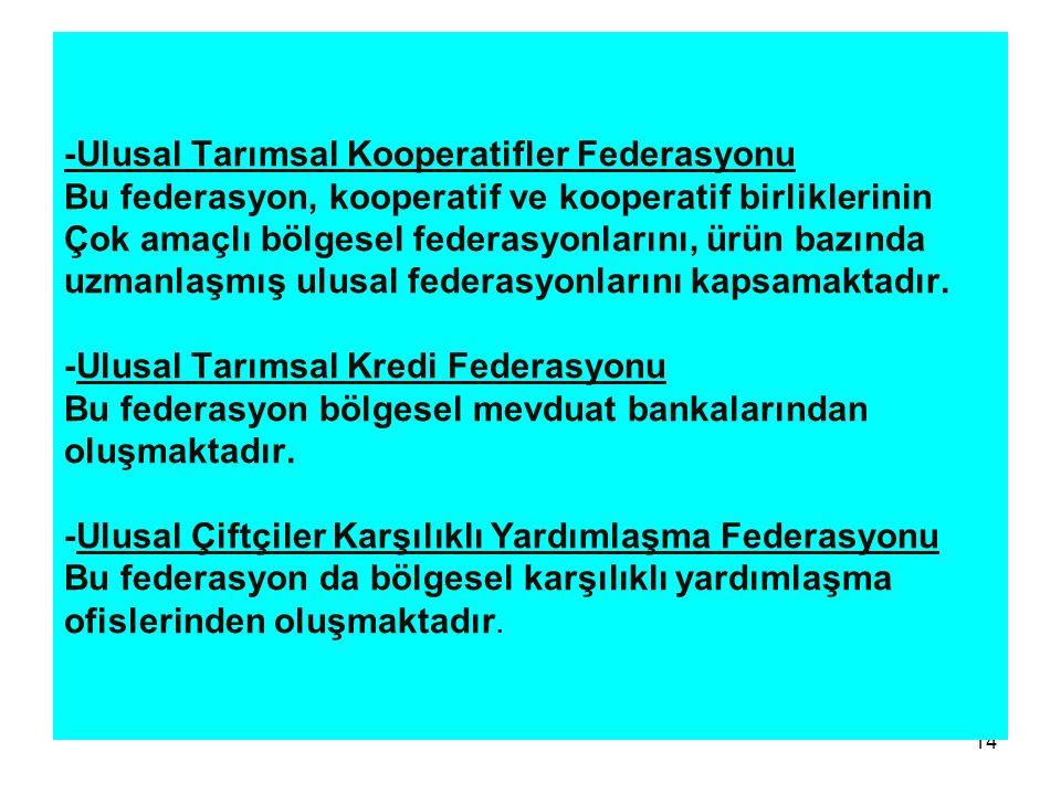 -Ulusal Tarımsal Kooperatifler Federasyonu Bu federasyon, kooperatif ve kooperatif birliklerinin Çok amaçlı bölgesel federasyonlarını, ürün bazında uzmanlaşmış ulusal federasyonlarını kapsamaktadır.
