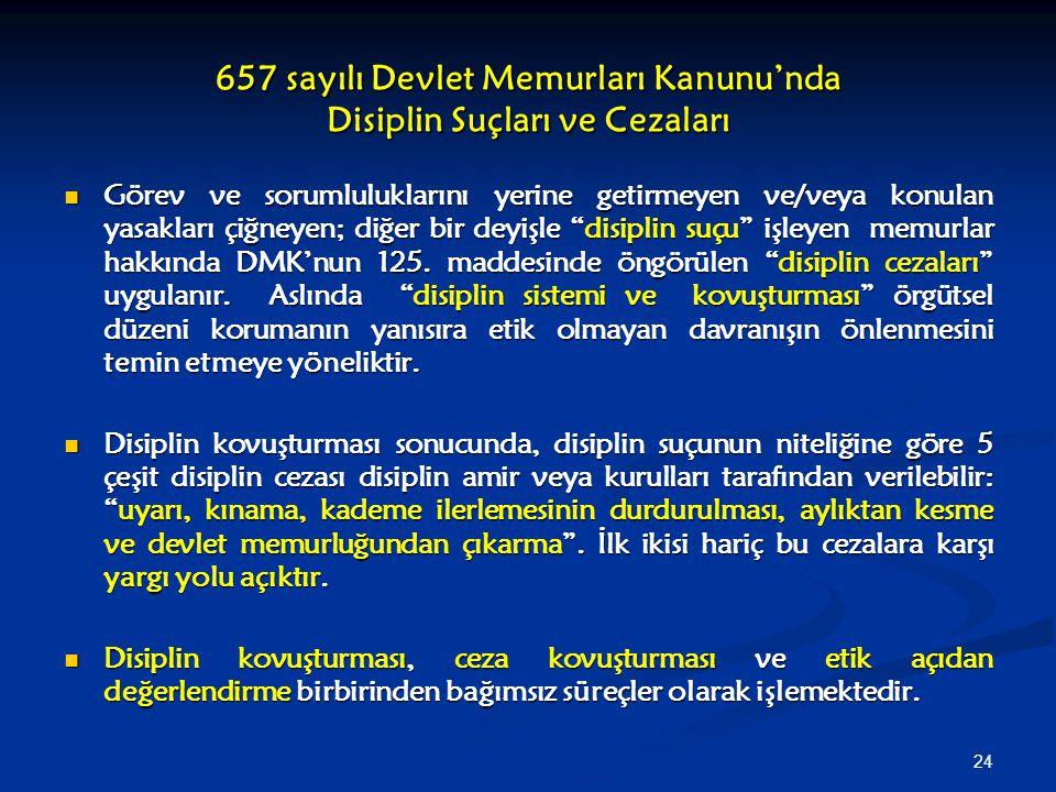657 sayılı Devlet Memurları Kanunu'nda Disiplin Suçları ve Cezaları