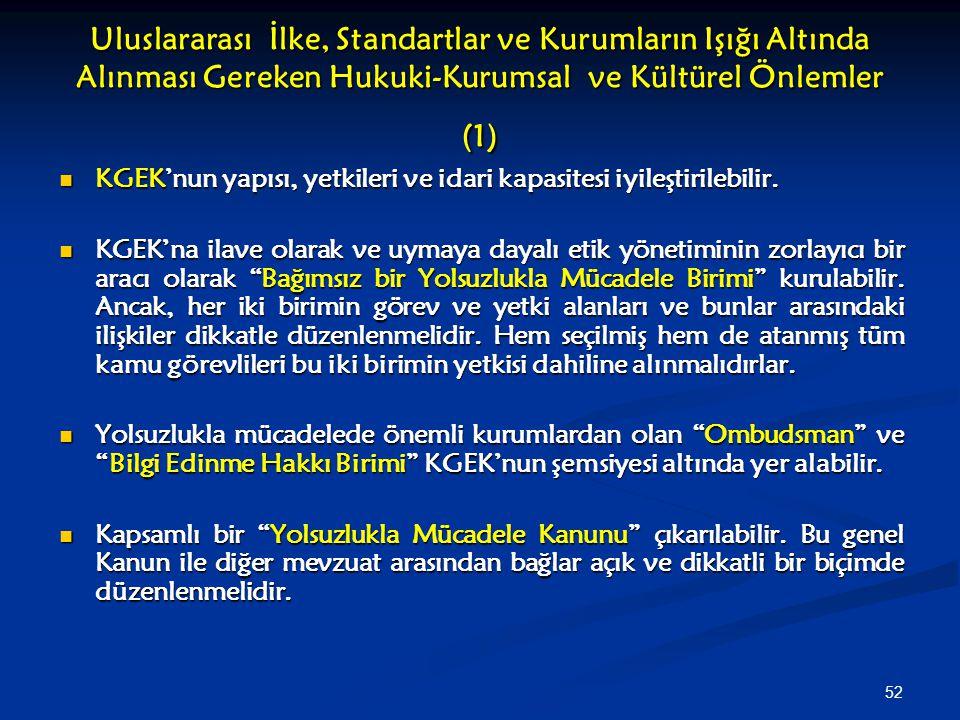 Uluslararası İlke, Standartlar ve Kurumların Işığı Altında Alınması Gereken Hukuki-Kurumsal ve Kültürel Önlemler (1)