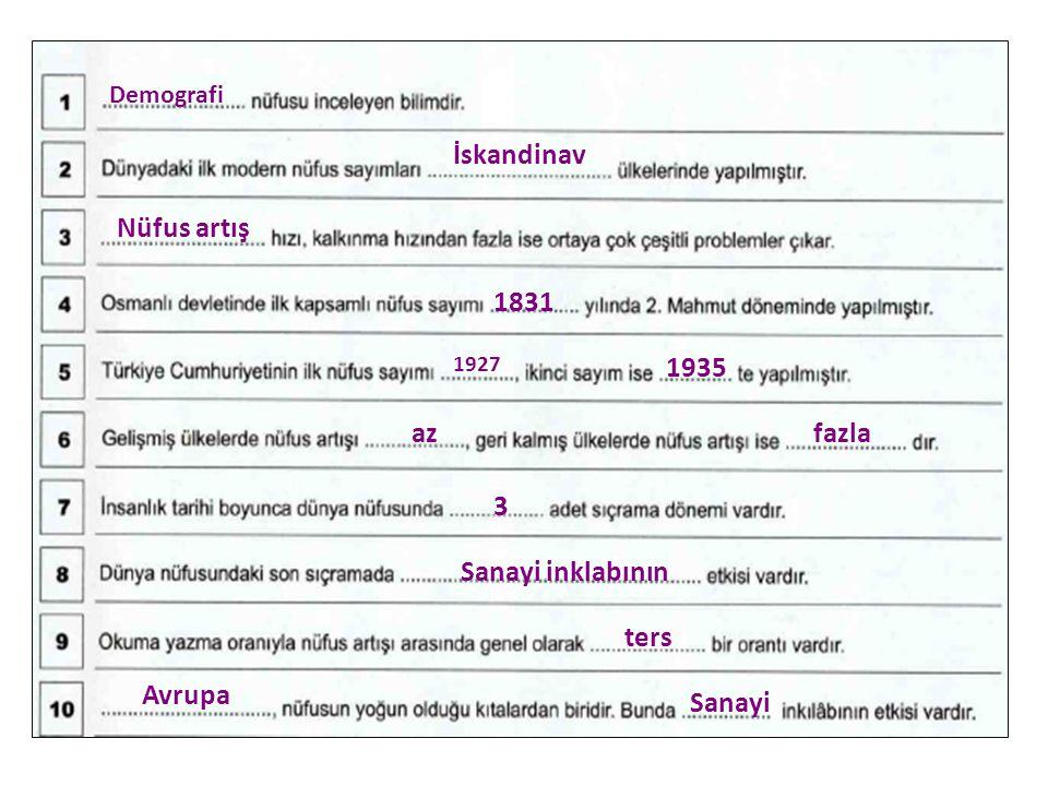 İskandinav Nüfus artış 1831 1935 az fazla 3 Sanayi inklabının ters