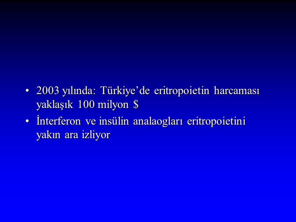 2003 yılında: Türkiye'de eritropoietin harcaması yaklaşık 100 milyon $