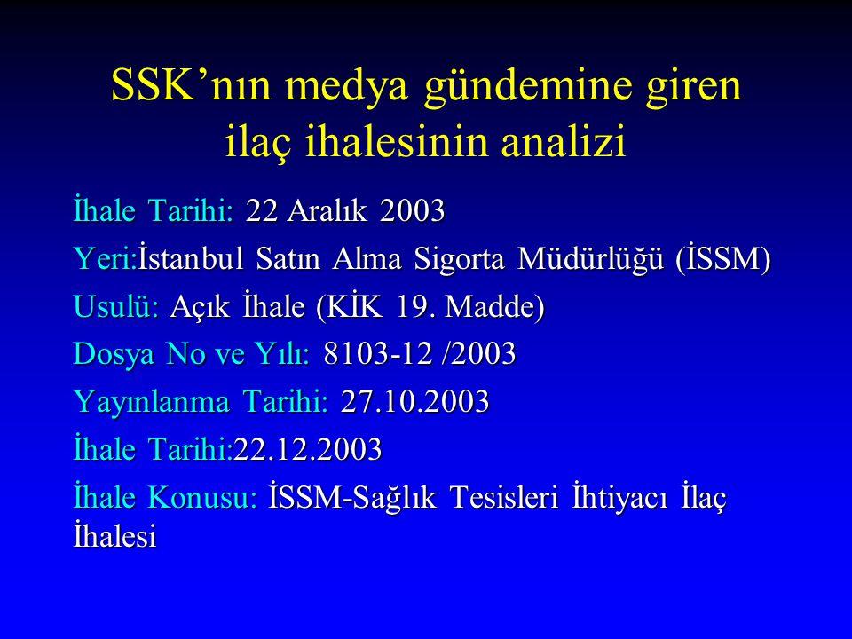 SSK'nın medya gündemine giren ilaç ihalesinin analizi