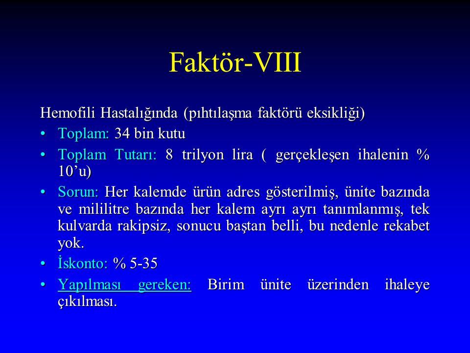 Faktör-VIII Hemofili Hastalığında (pıhtılaşma faktörü eksikliği)