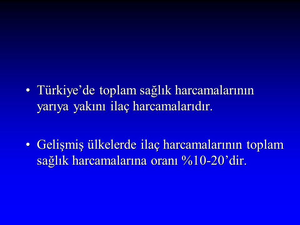 Türkiye'de toplam sağlık harcamalarının yarıya yakını ilaç harcamalarıdır.