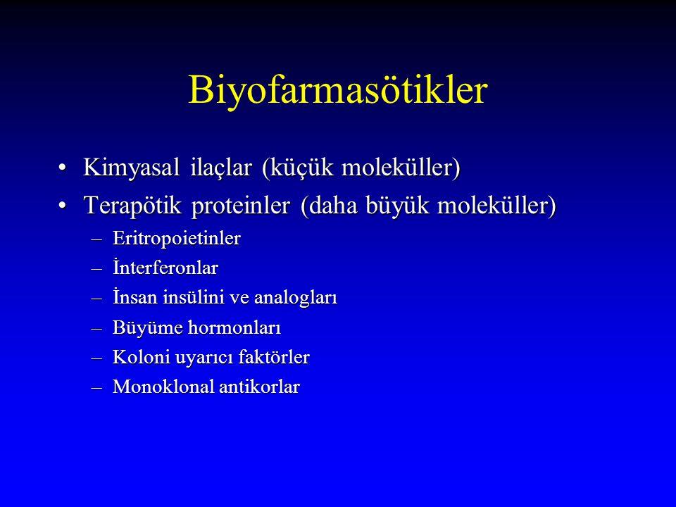 Biyofarmasötikler Kimyasal ilaçlar (küçük moleküller)