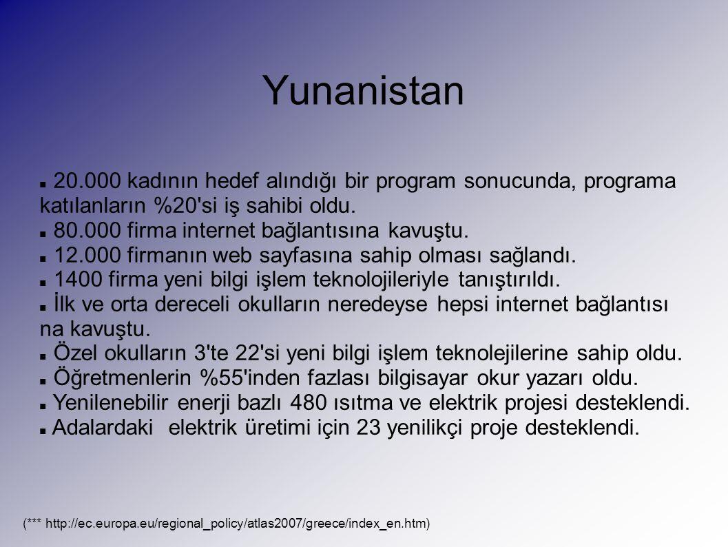 Yunanistan 20.000 kadının hedef alındığı bir program sonucunda, programa. katılanların %20 si iş sahibi oldu.