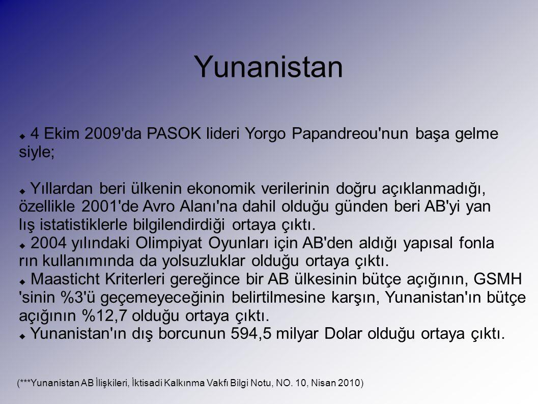 Yunanistan 4 Ekim 2009 da PASOK lideri Yorgo Papandreou nun başa gelme