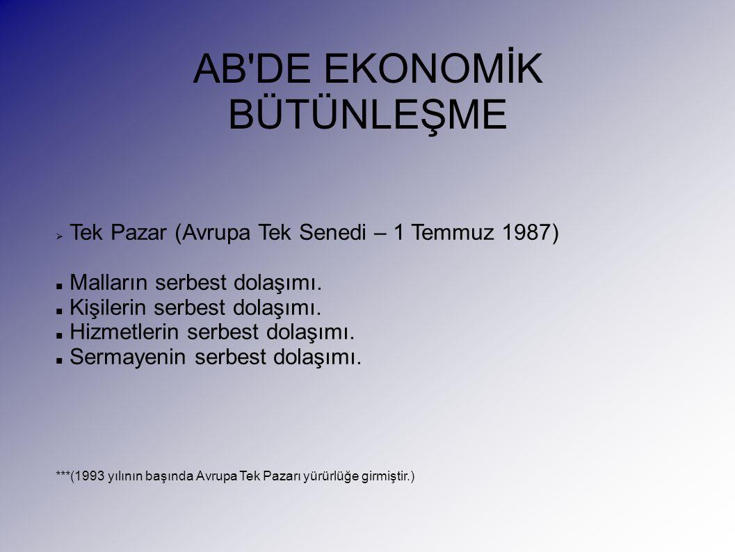 AB DE EKONOMİK BÜTÜNLEŞME