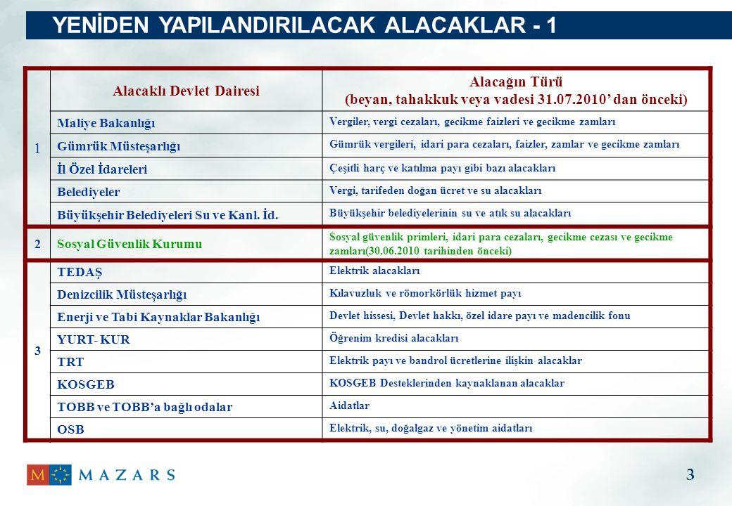 YENİDEN YAPILANDIRILACAK ALACAKLAR - 1
