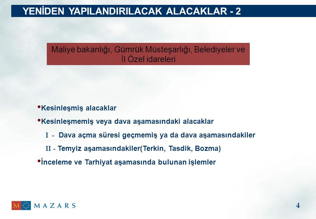 YENİDEN YAPILANDIRILACAK ALACAKLAR - 2