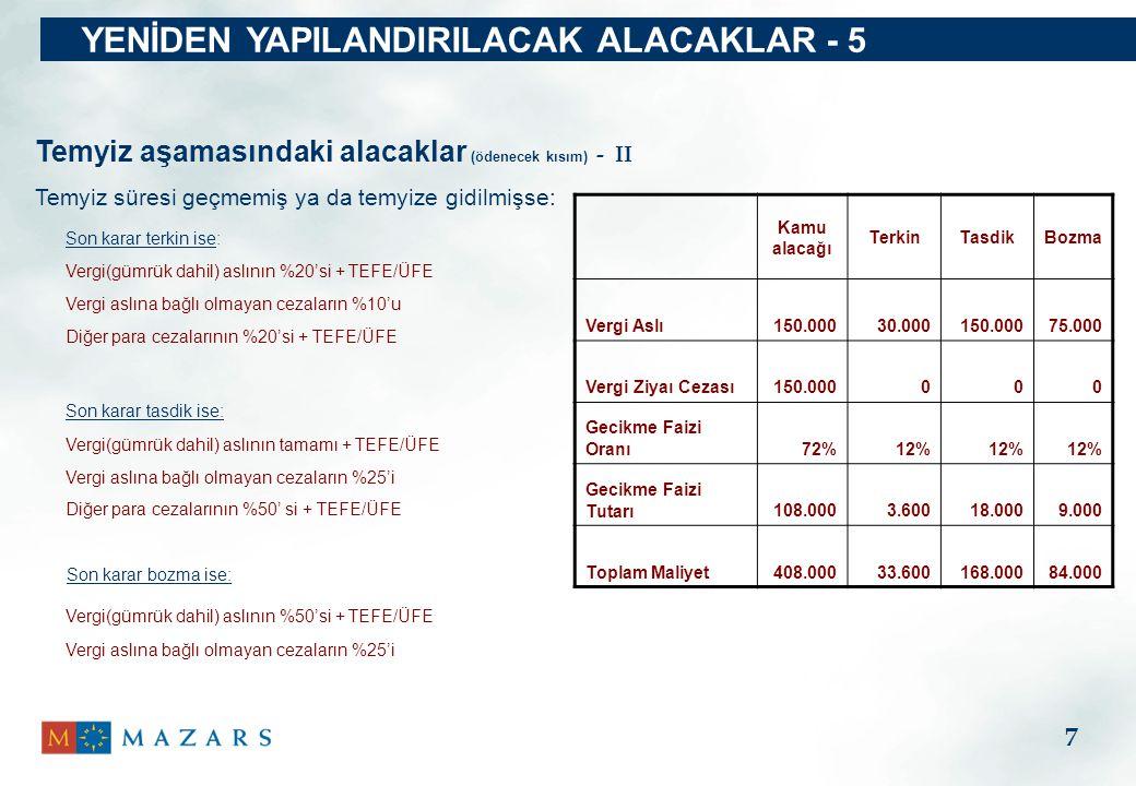 YENİDEN YAPILANDIRILACAK ALACAKLAR - 5