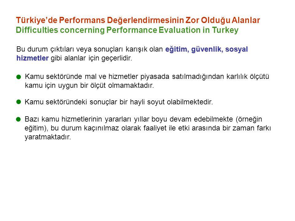 Türkiye'de Performans Değerlendirmesinin Zor Olduğu Alanlar Difficulties concerning Performance Evaluation in Turkey