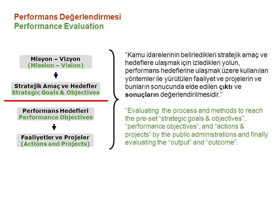 Performans Değerlendirmesi Performance Evaluation