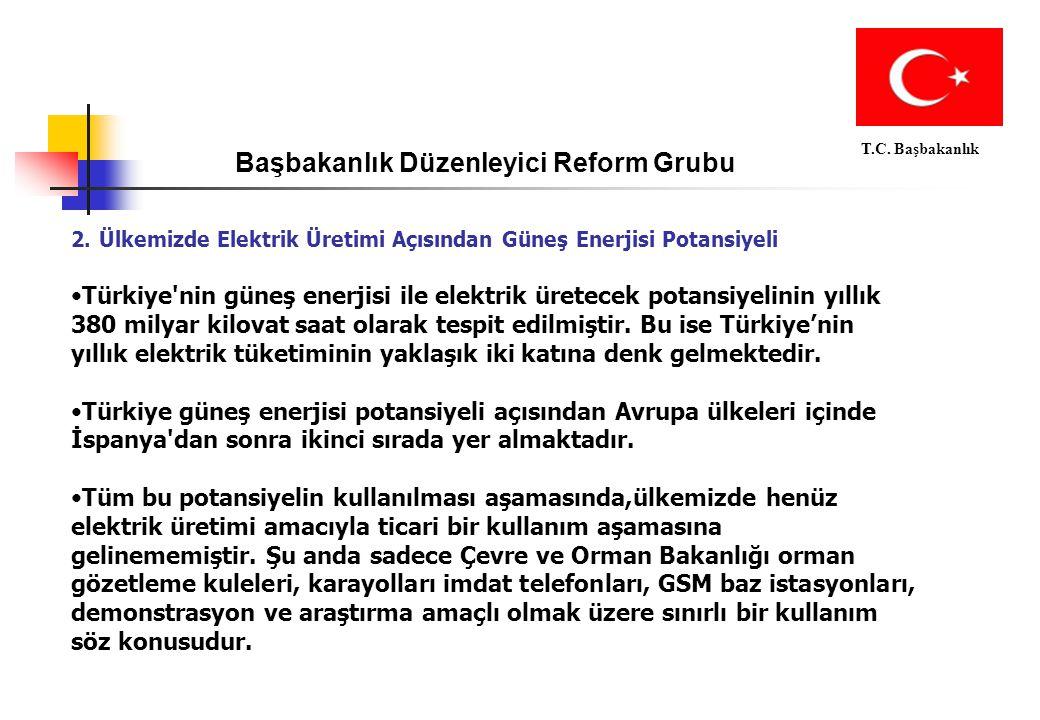 Başbakanlık Düzenleyici Reform Grubu
