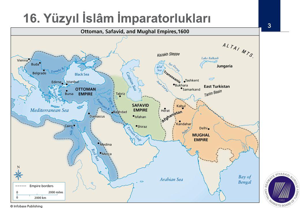 16. Yüzyıl İslâm İmparatorlukları