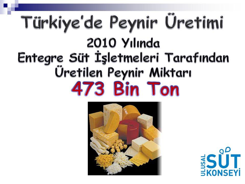 473 Bin Ton Türkiye'de Peynir Üretimi 2010 Yılında