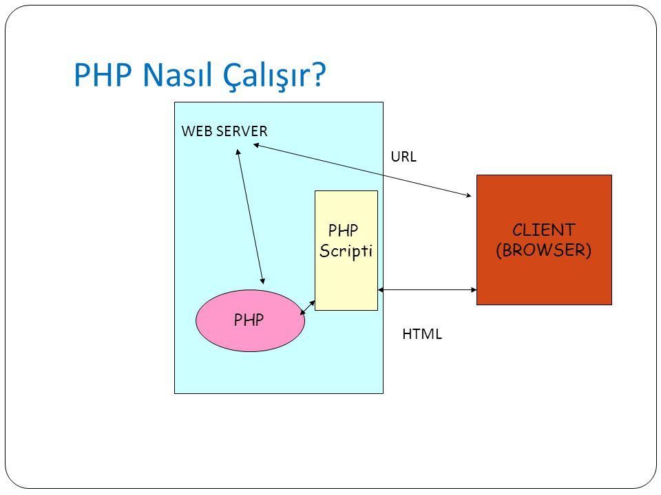 PHP Nasıl Çalışır WEB SERVER URL CLIENT PHP (BROWSER) Scripti HTML