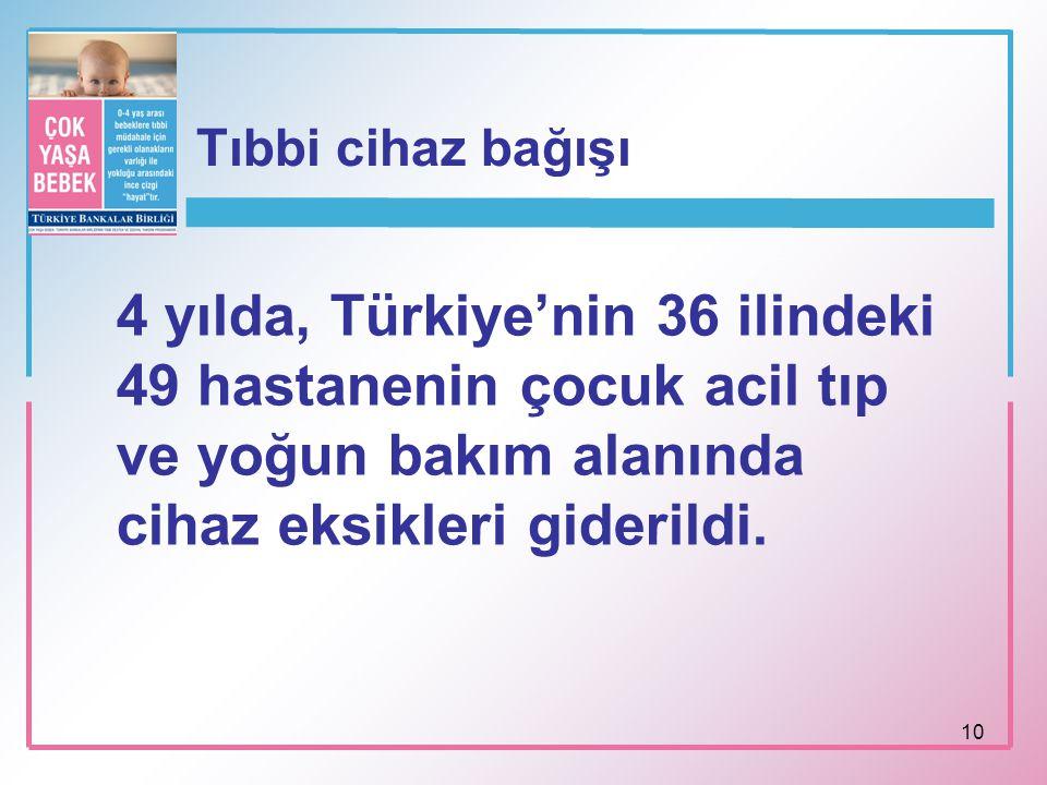 Tıbbi cihaz bağışı 4 yılda, Türkiye'nin 36 ilindeki 49 hastanenin çocuk acil tıp ve yoğun bakım alanında cihaz eksikleri giderildi.