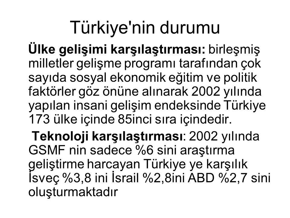 Türkiye nin durumu
