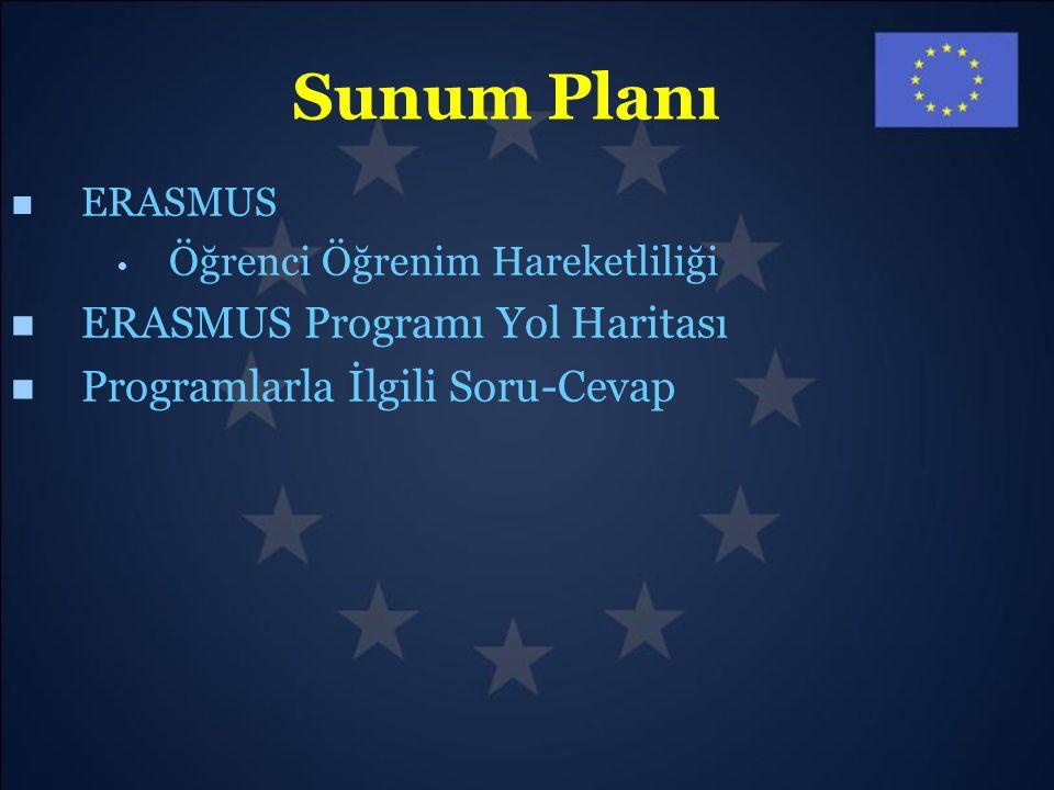 Sunum Planı ERASMUS Programı Yol Haritası