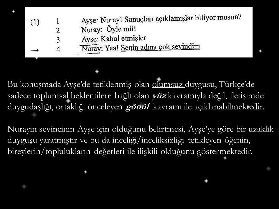 Bu konuşmada Ayşe'de tetiklenmiş olan olumsuz duygusu, Türkçe'de