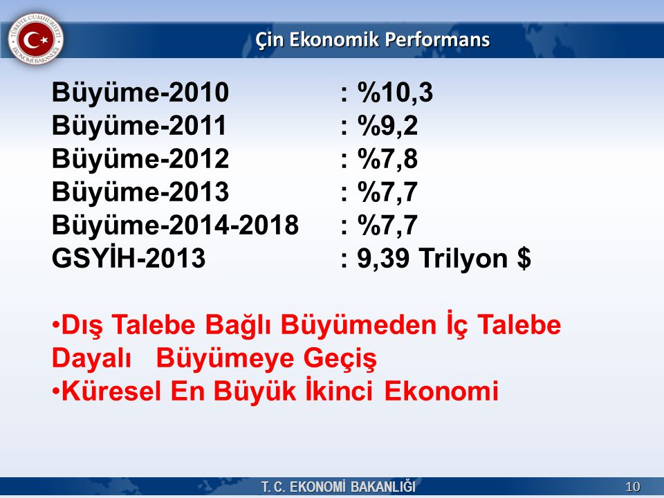 Çin Ekonomik Performans