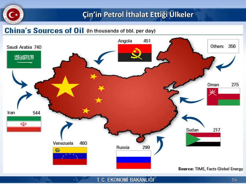 Çin'in Petrol İthalat Ettiği Ülkeler