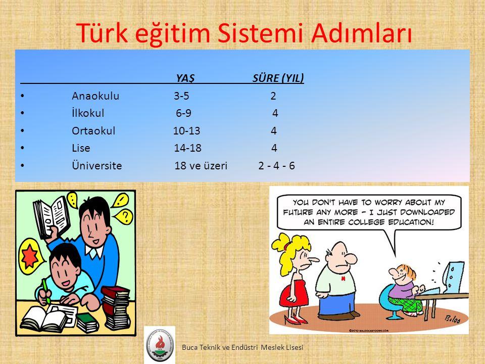 Türk eğitim Sistemi Adımları