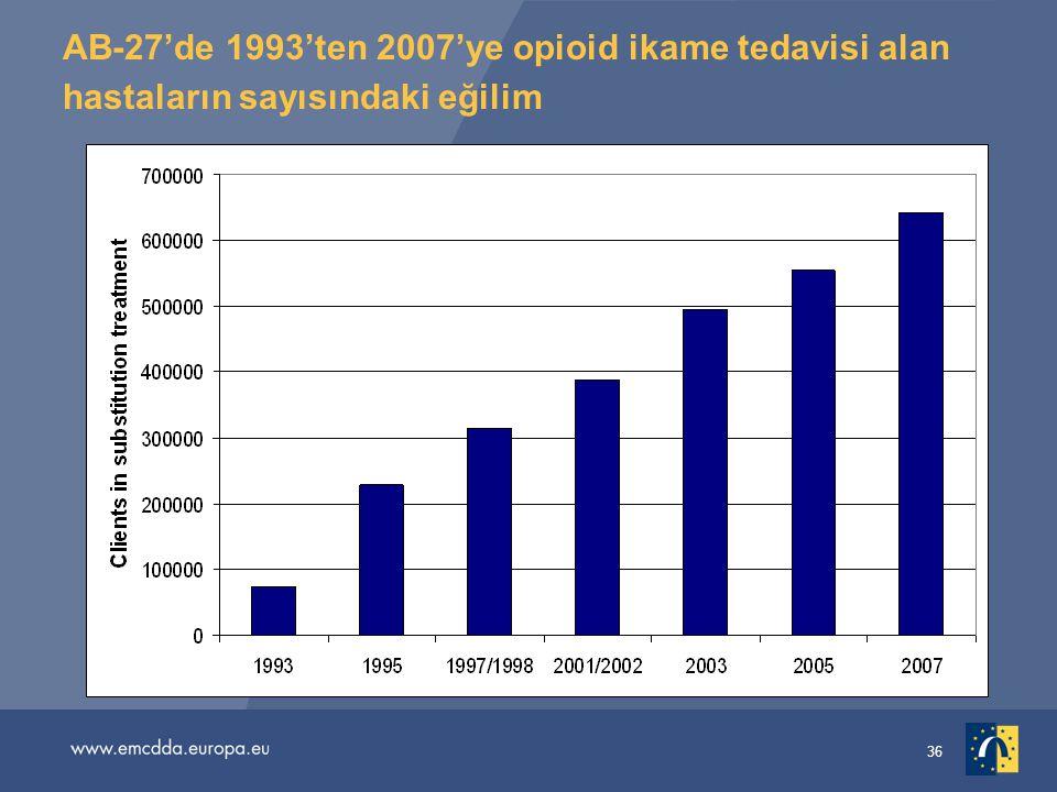 AB-27'de 1993'ten 2007'ye opioid ikame tedavisi alan hastaların sayısındaki eğilim