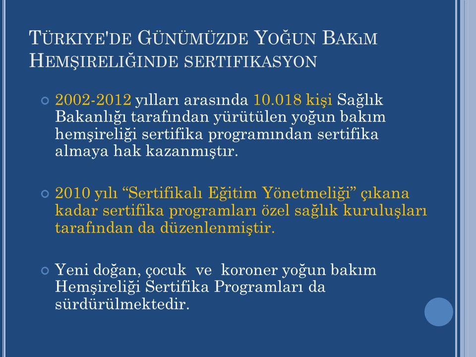 Türkiye de Günümüzde Yoğun Bakım Hemşireliğinde sertifikasyon