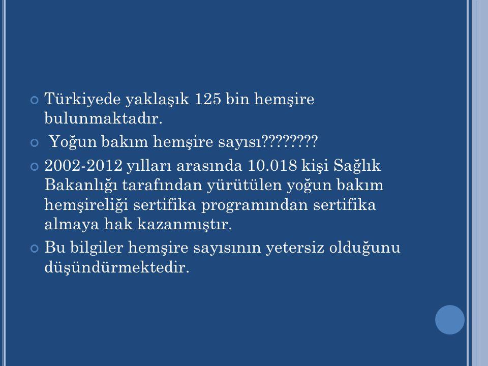 Türkiyede yaklaşık 125 bin hemşire bulunmaktadır.